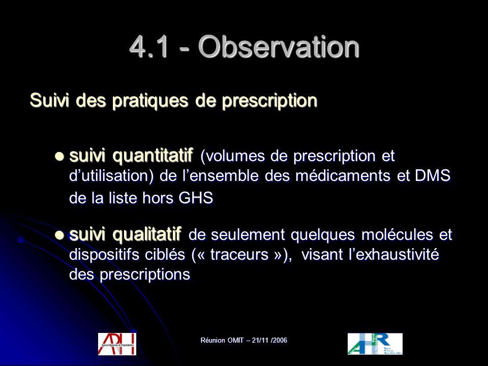 Réunion OMIT – 21/11 /2006 4.1 - Observation Suivi des pratiques de prescription suivi quantitatif (volumes de prescription et dutilisation) de lensem