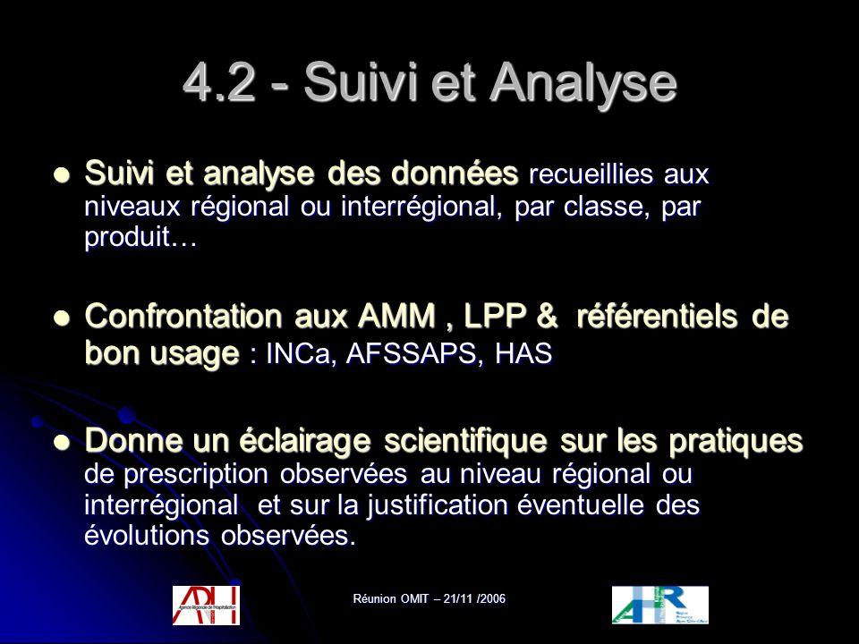 Réunion OMIT – 21/11 /2006 4.2 - Suivi et Analyse Suivi et analyse des données recueillies aux niveaux régional ou interrégional, par classe, par prod