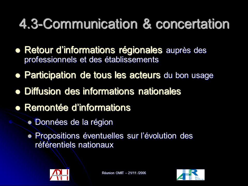 Réunion OMIT – 21/11 /2006 4.3-Communication & concertation Retour dinformations régionales auprès des professionnels et des établissements Retour din
