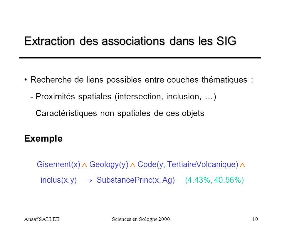 Ansaf SALLEBSciences en Sologne 200010 Extraction des associations dans les SIG Recherche de liens possibles entre couches thématiques : - Proximités