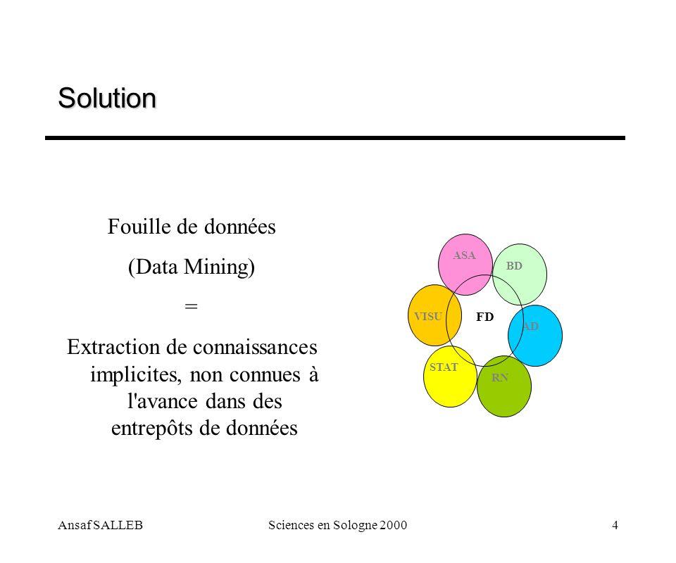Ansaf SALLEBSciences en Sologne 20004 Solution Fouille de données (Data Mining) = Extraction de connaissances implicites, non connues à l'avance dans