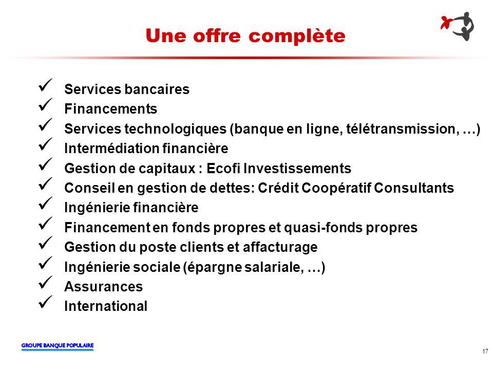 17 Une offre complète Services bancaires Financements Services technologiques (banque en ligne, télétransmission, …) Intermédiation financière Gestion