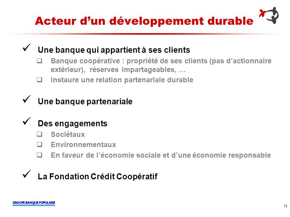 18 Acteur dun développement durable Une banque qui appartient à ses clients Banque coopérative : propriété de ses clients (pas dactionnaire extérieur)