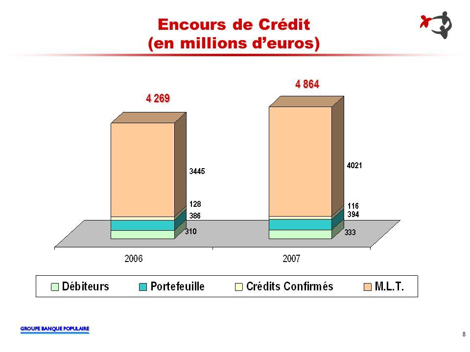 www.credit-cooperatif.coop Contact : orleans@credit-cooperatif.coop