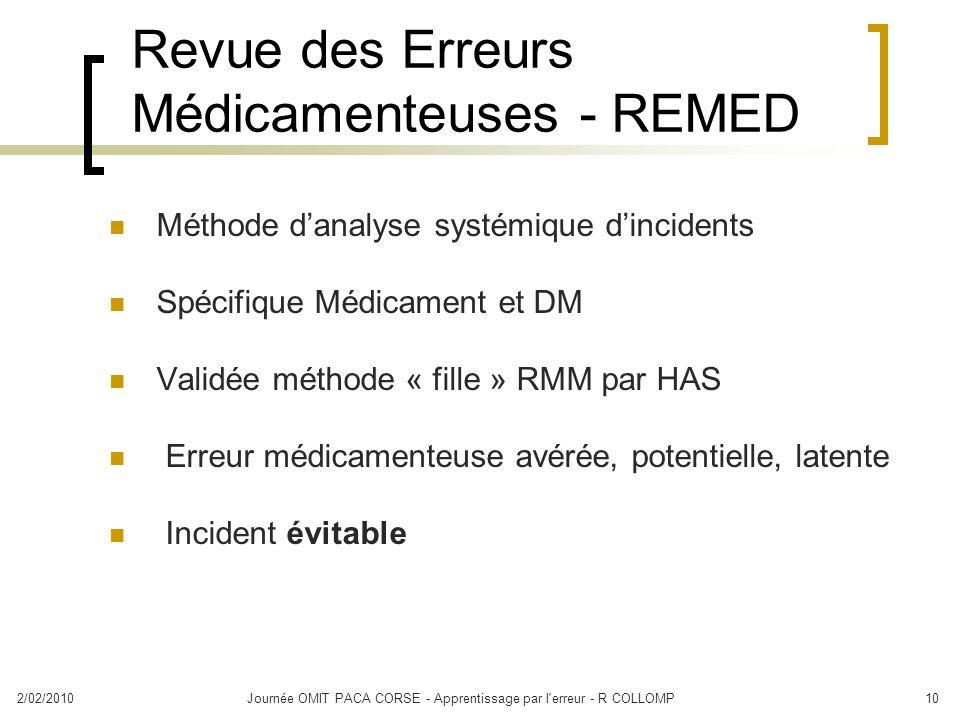 2/02/2010Journée OMIT PACA CORSE - Apprentissage par l'erreur - R COLLOMP10 Revue des Erreurs Médicamenteuses - REMED Méthode danalyse systémique dinc