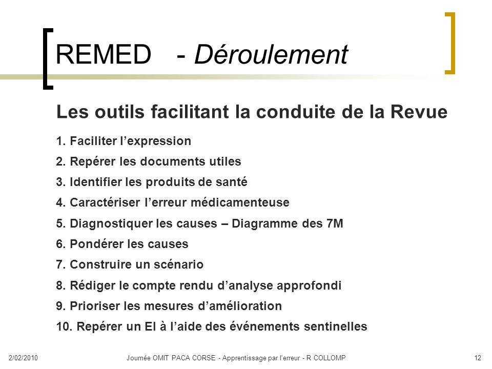 2/02/2010Journée OMIT PACA CORSE - Apprentissage par l'erreur - R COLLOMP12 REMED - Déroulement Les outils facilitant la conduite de la Revue 1. Facil