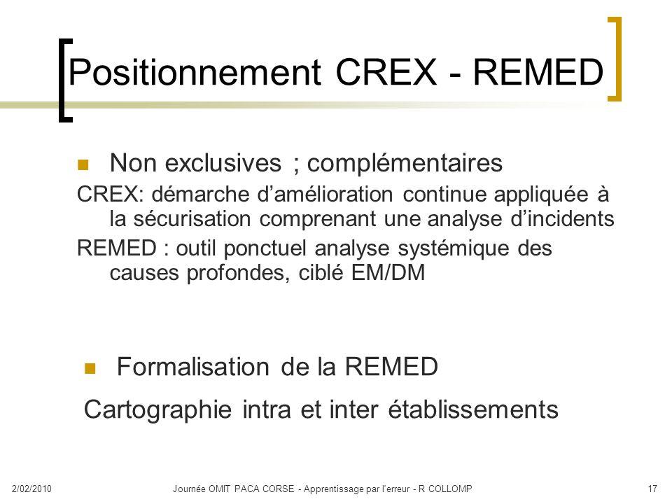 2/02/2010Journée OMIT PACA CORSE - Apprentissage par l'erreur - R COLLOMP17 Positionnement CREX - REMED Non exclusives ; complémentaires CREX: démarch