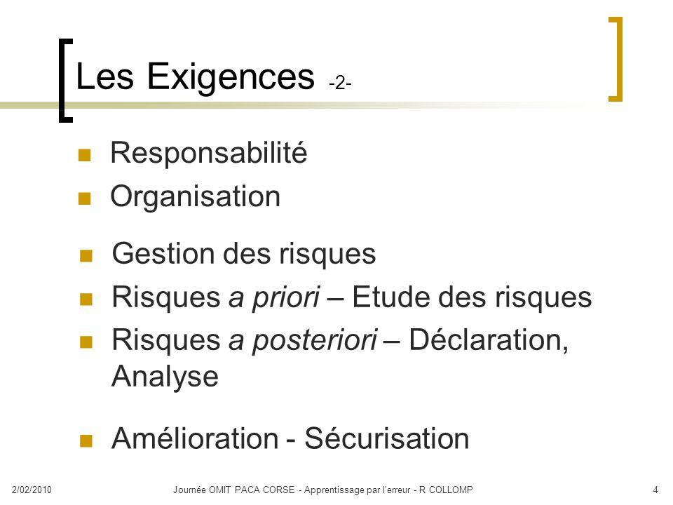 2/02/2010Journée OMIT PACA CORSE - Apprentissage par l'erreur - R COLLOMP4 Les Exigences -2- Responsabilité Organisation Gestion des risques Risques a