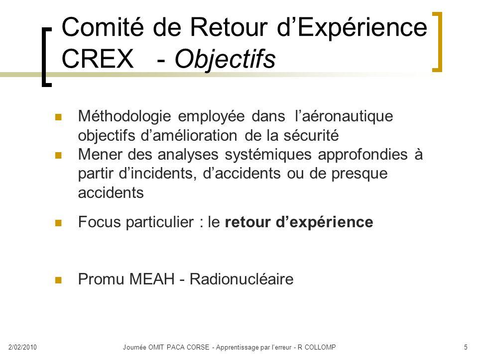 2/02/2010Journée OMIT PACA CORSE - Apprentissage par l'erreur - R COLLOMP5 Comité de Retour dExpérience CREX - Objectifs Méthodologie employée dans la
