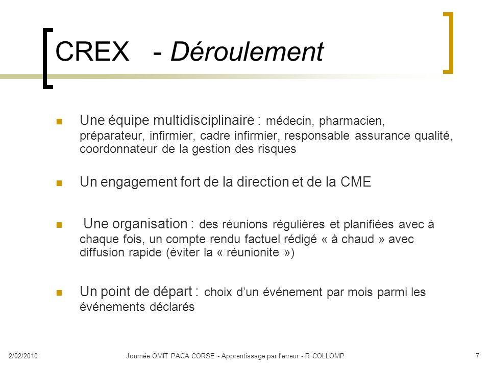 2/02/2010Journée OMIT PACA CORSE - Apprentissage par l'erreur - R COLLOMP7 CREX - Déroulement Une équipe multidisciplinaire : médecin, pharmacien, pré