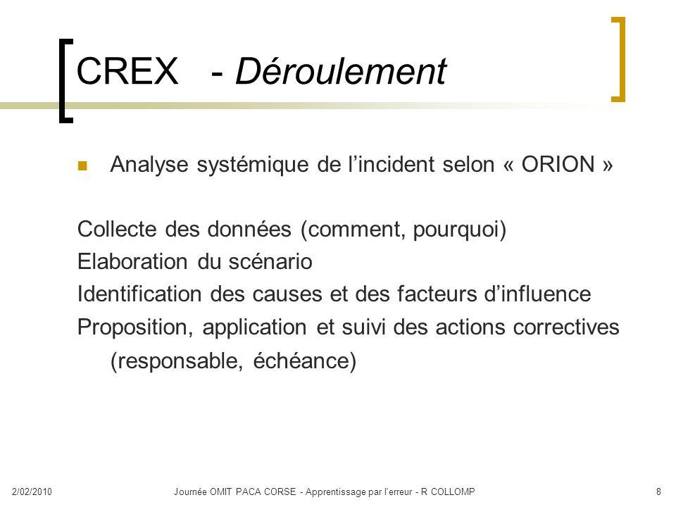 2/02/2010Journée OMIT PACA CORSE - Apprentissage par l'erreur - R COLLOMP8 CREX - Déroulement Analyse systémique de lincident selon « ORION » Collecte
