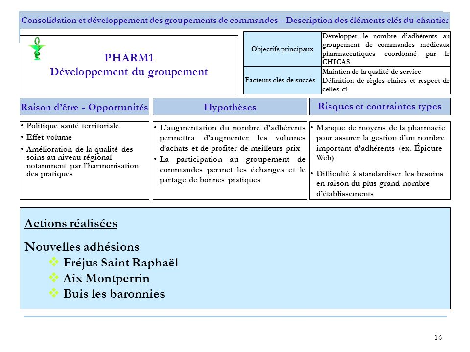 16 Consolidation et développement des groupements de commandes – Description des éléments clés du chantier Manque de moyens de la pharmacie pour assur