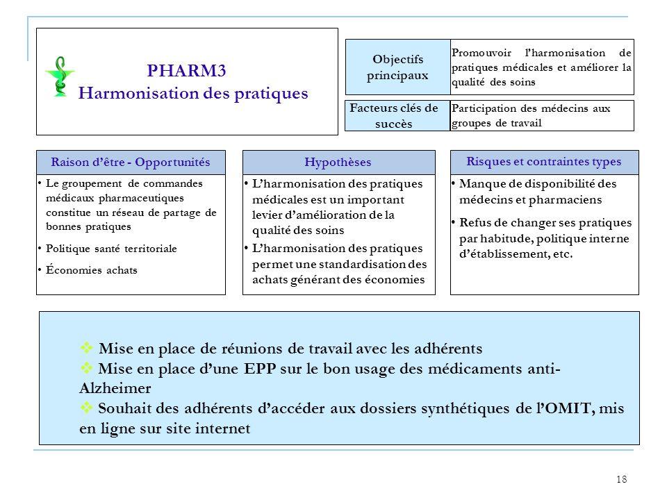 18 Raison dêtre - Opportunités Le groupement de commandes médicaux pharmaceutiques constitue un réseau de partage de bonnes pratiques Politique santé