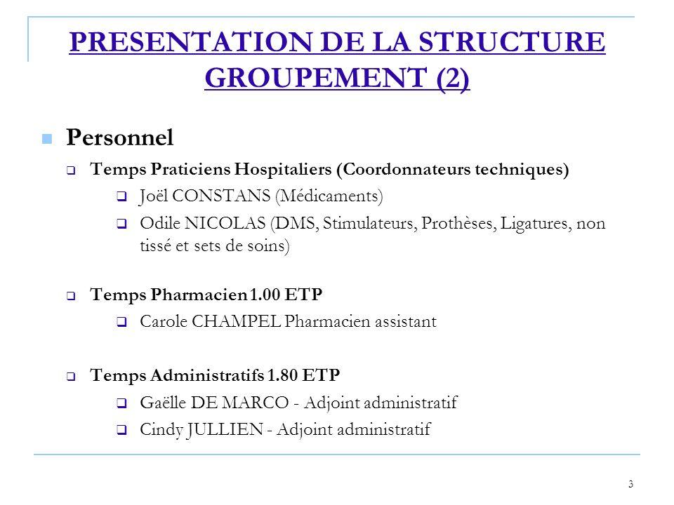 3 PRESENTATION DE LA STRUCTURE GROUPEMENT (2) Personnel Temps Praticiens Hospitaliers (Coordonnateurs techniques) Joël CONSTANS (Médicaments) Odile NI