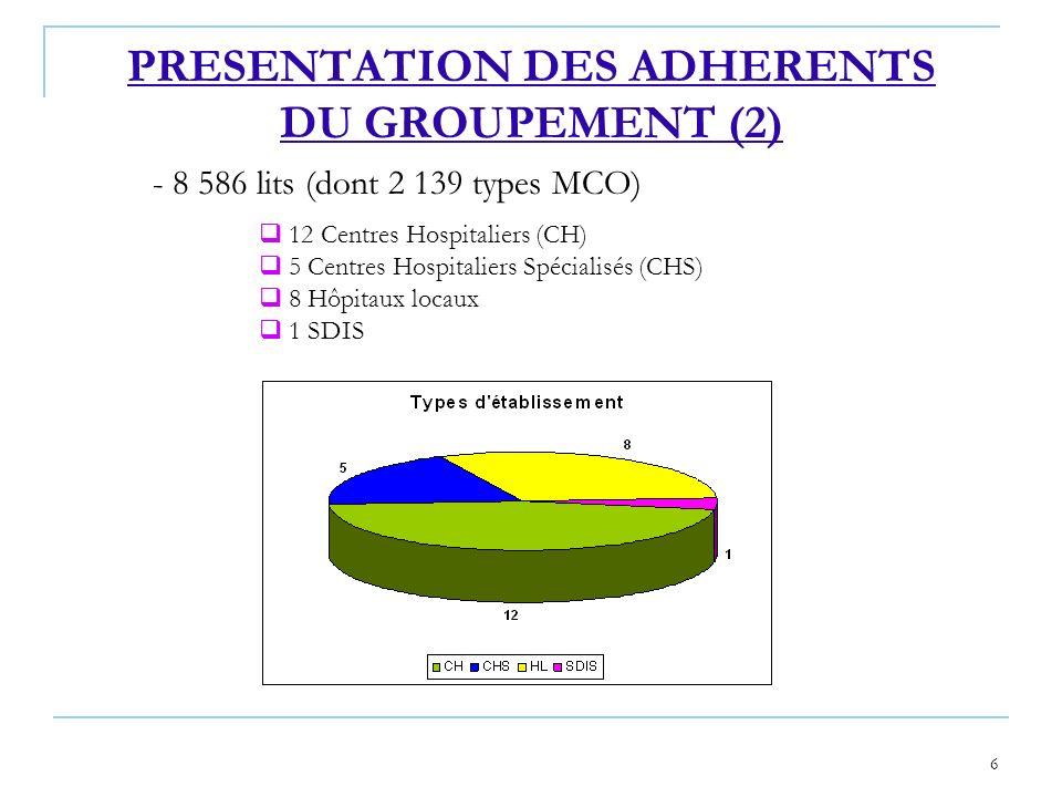 6 PRESENTATION DES ADHERENTS DU GROUPEMENT (2) - 8 586 lits (dont 2 139 types MCO) 12 Centres Hospitaliers (CH) 5 Centres Hospitaliers Spécialisés (CH