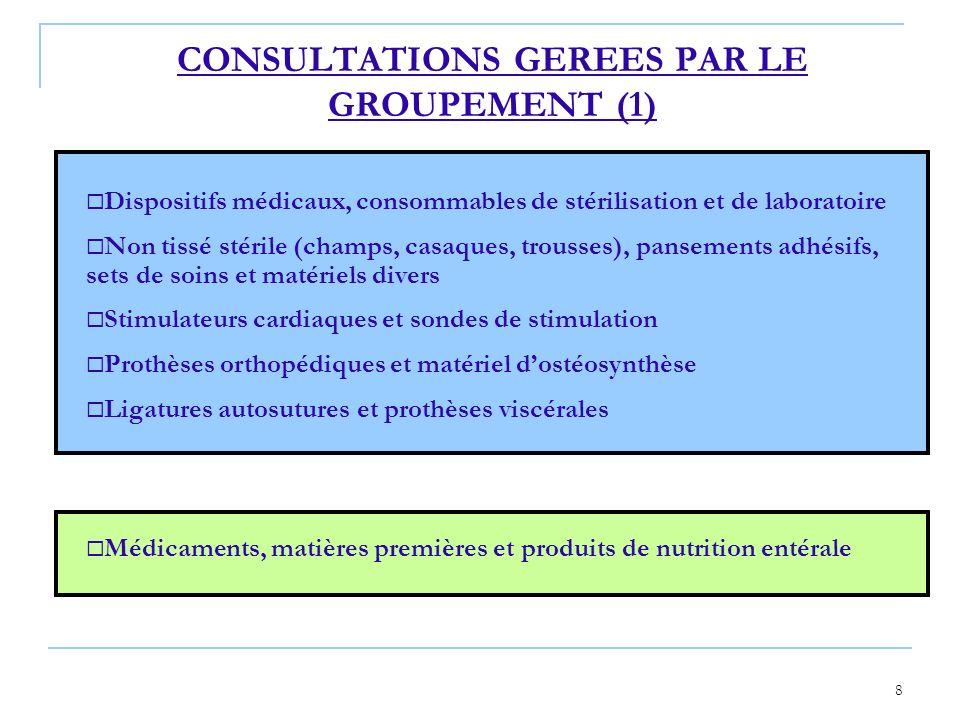 8 Dispositifs médicaux, consommables de stérilisation et de laboratoire Non tissé stérile (champs, casaques, trousses), pansements adhésifs, sets de s