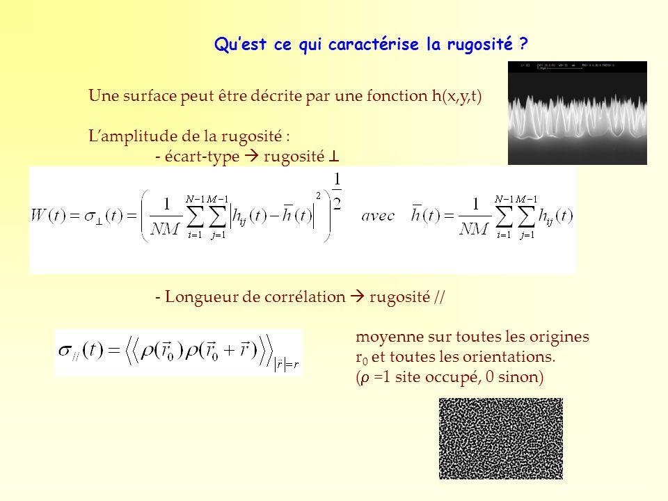 Quest ce qui caractérise la rugosité ? Une surface peut être décrite par une fonction h(x,y,t) Lamplitude de la rugosité : - écart-type rugosité - Lon