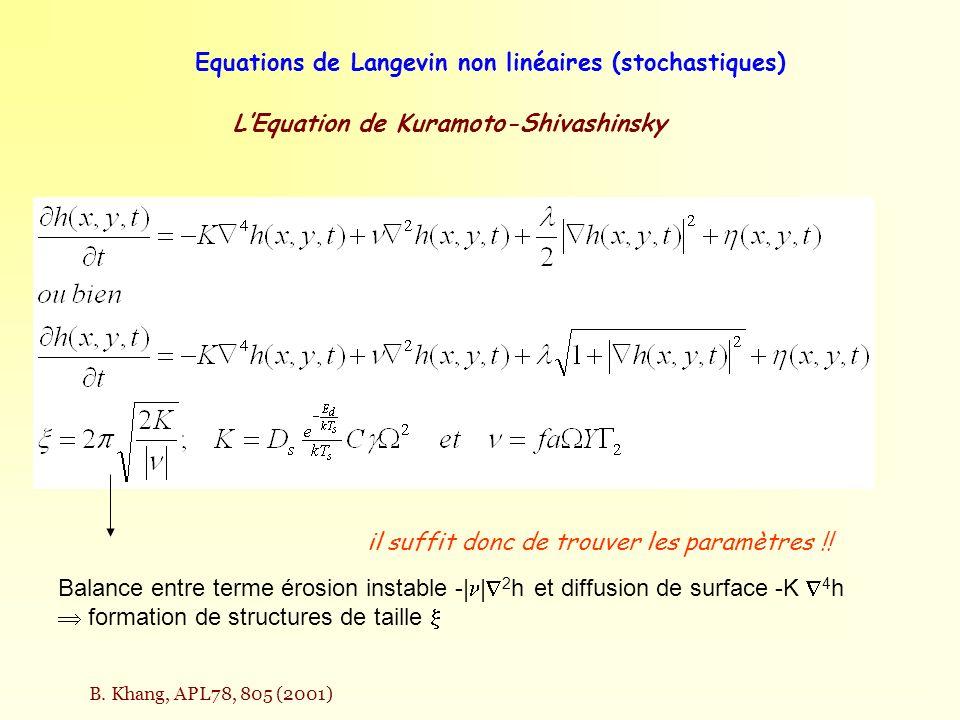 Equations de Langevin non linéaires (stochastiques) LEquation de Kuramoto-Shivashinsky B. Khang, APL78, 805 (2001) il suffit donc de trouver les param