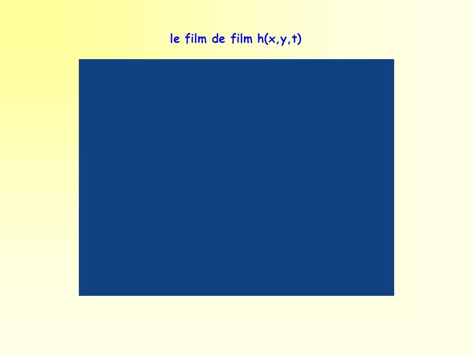 le film de film h(x,y,t)