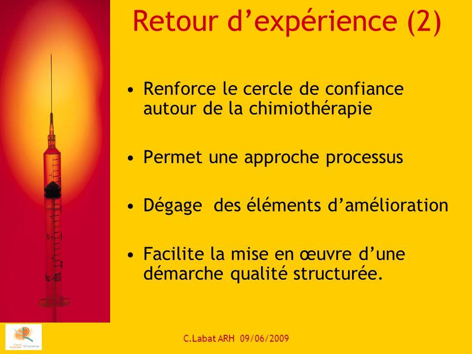 C.Labat ARH 09/06/2009 Retour dexpérience (2) Renforce le cercle de confiance autour de la chimiothérapie Permet une approche processus Dégage des élé