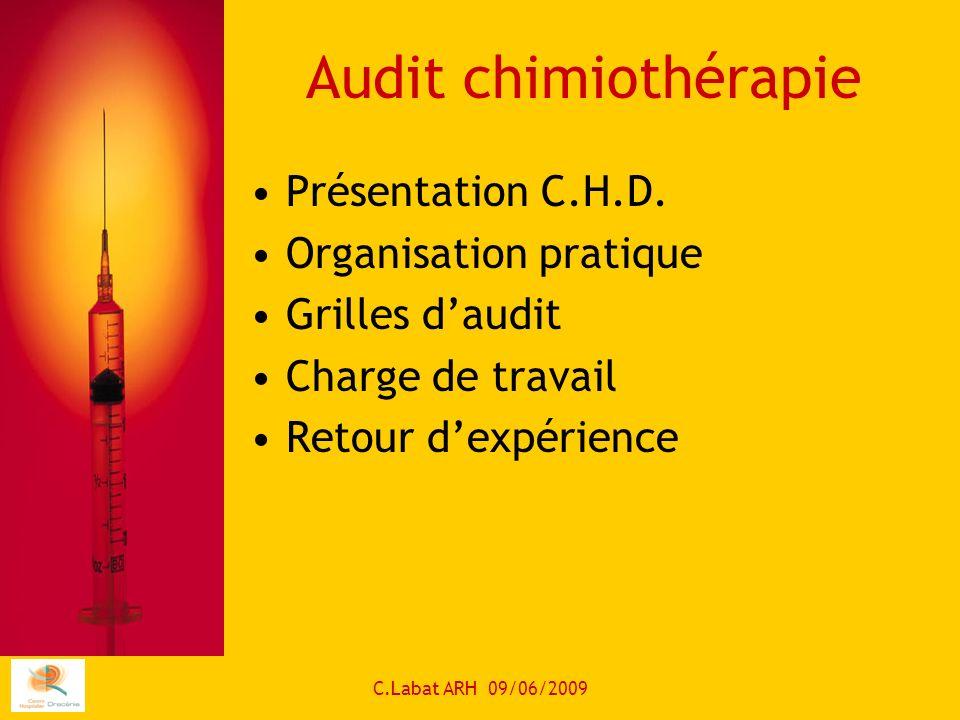 C.Labat ARH 09/06/2009 Audit chimiothérapie Présentation C.H.D. Organisation pratique Grilles daudit Charge de travail Retour dexpérience