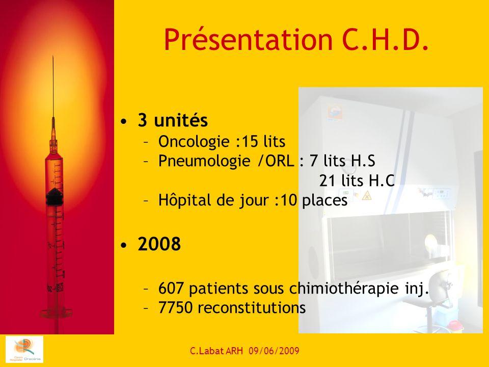 C.Labat ARH 09/06/2009 Présentation C.H.D. 3 unités –Oncologie :15 lits –Pneumologie /ORL : 7 lits H.S 21 lits H.C –Hôpital de jour :10 places 2008 –6