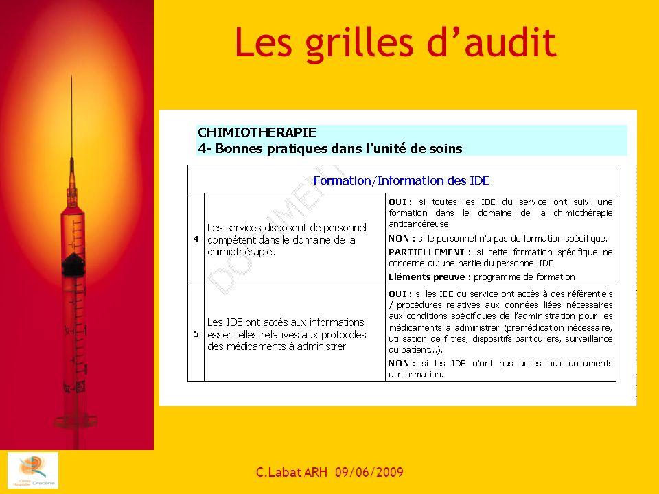 C.Labat ARH 09/06/2009 Les grilles daudit