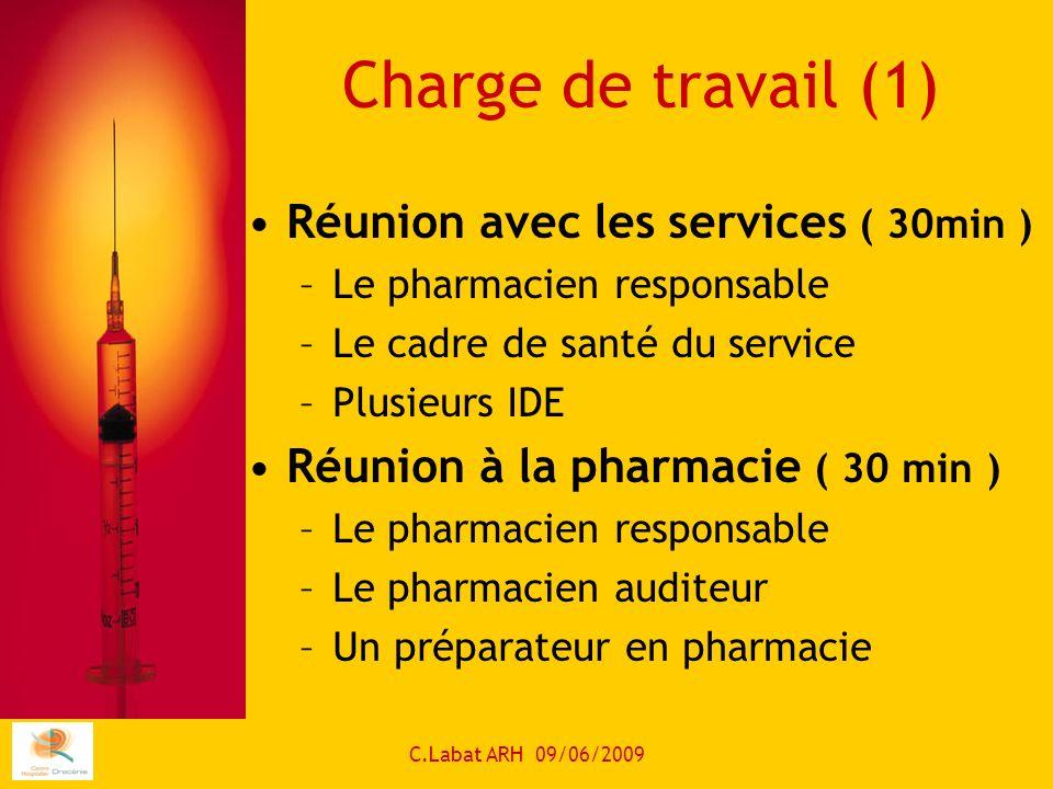C.Labat ARH 09/06/2009 Charge de travail (1) Réunion avec les services ( 30min ) –Le pharmacien responsable –Le cadre de santé du service –Plusieurs I