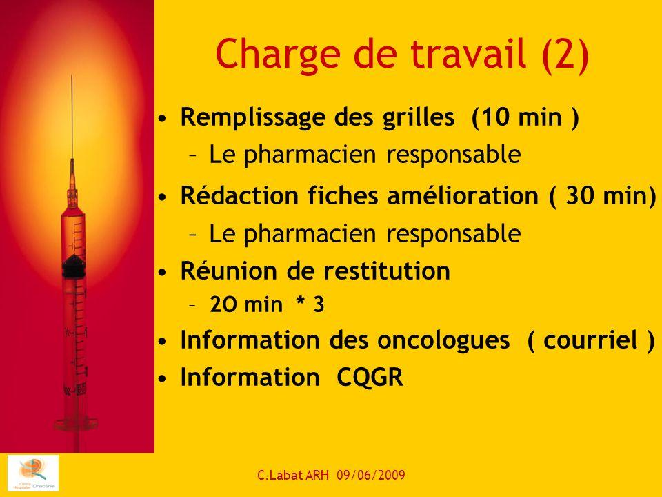 C.Labat ARH 09/06/2009 Charge de travail (2) Remplissage des grilles (10 min ) –Le pharmacien responsable Rédaction fiches amélioration ( 30 min) –Le