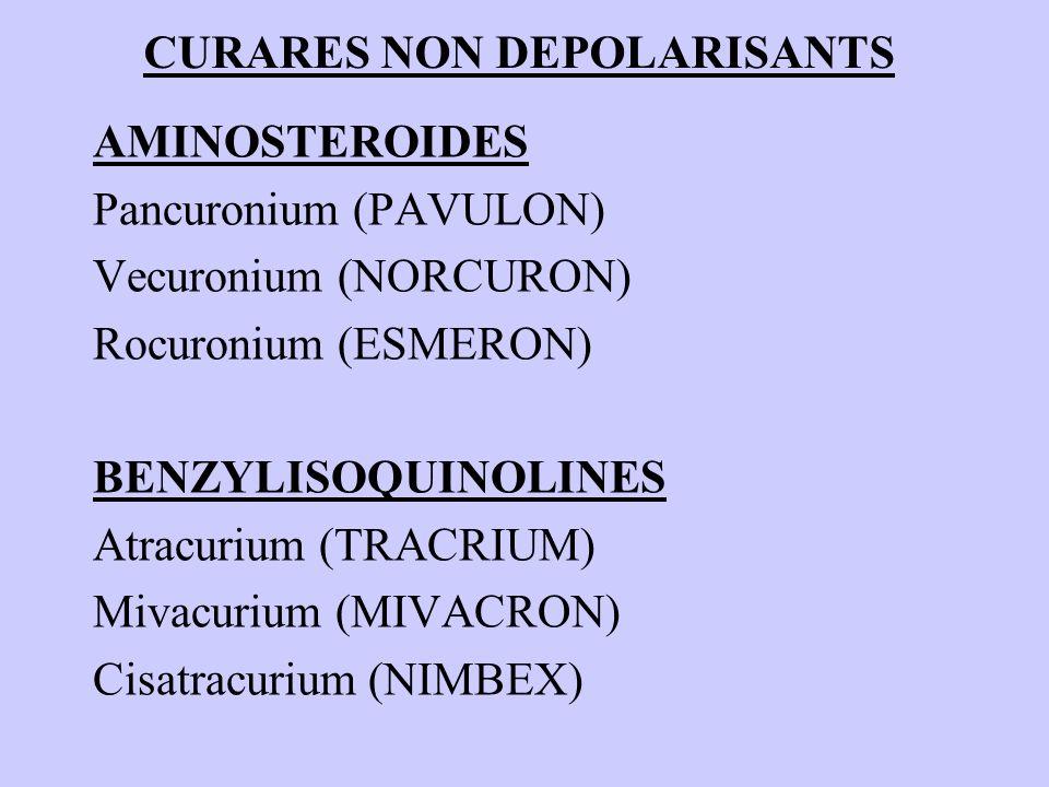 CURARES NON DEPOLARISANTS AMINOSTEROIDES Pancuronium (PAVULON) Vecuronium (NORCURON) Rocuronium (ESMERON) BENZYLISOQUINOLINES Atracurium (TRACRIUM) Mi