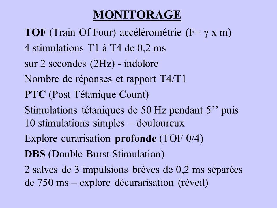 MONITORAGE TOF (Train Of Four) accélérométrie (F= γ x m) 4 stimulations T1 à T4 de 0,2 ms sur 2 secondes (2Hz) - indolore Nombre de réponses et rappor