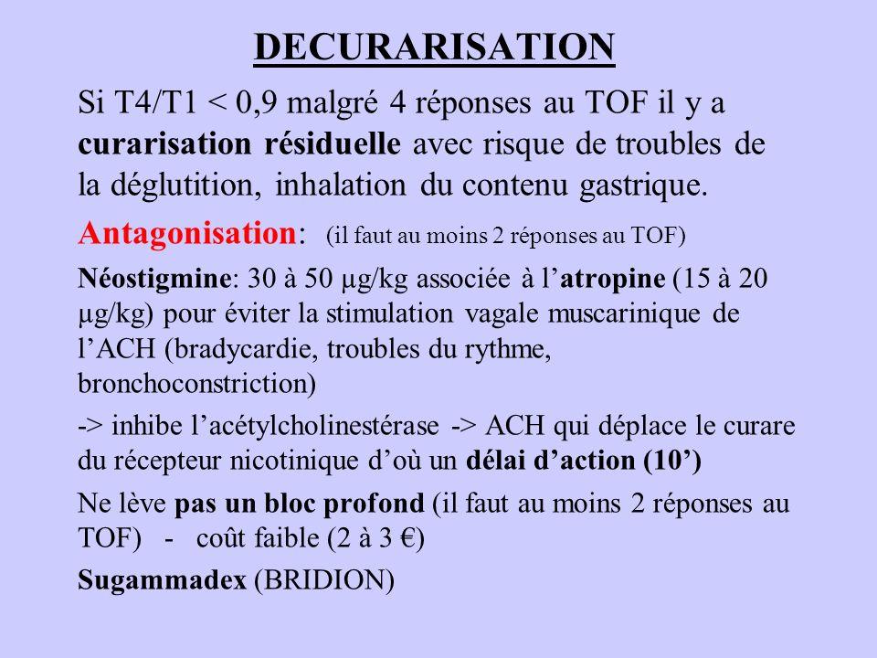 DECURARISATION Si T4/T1 < 0,9 malgré 4 réponses au TOF il y a curarisation résiduelle avec risque de troubles de la déglutition, inhalation du contenu