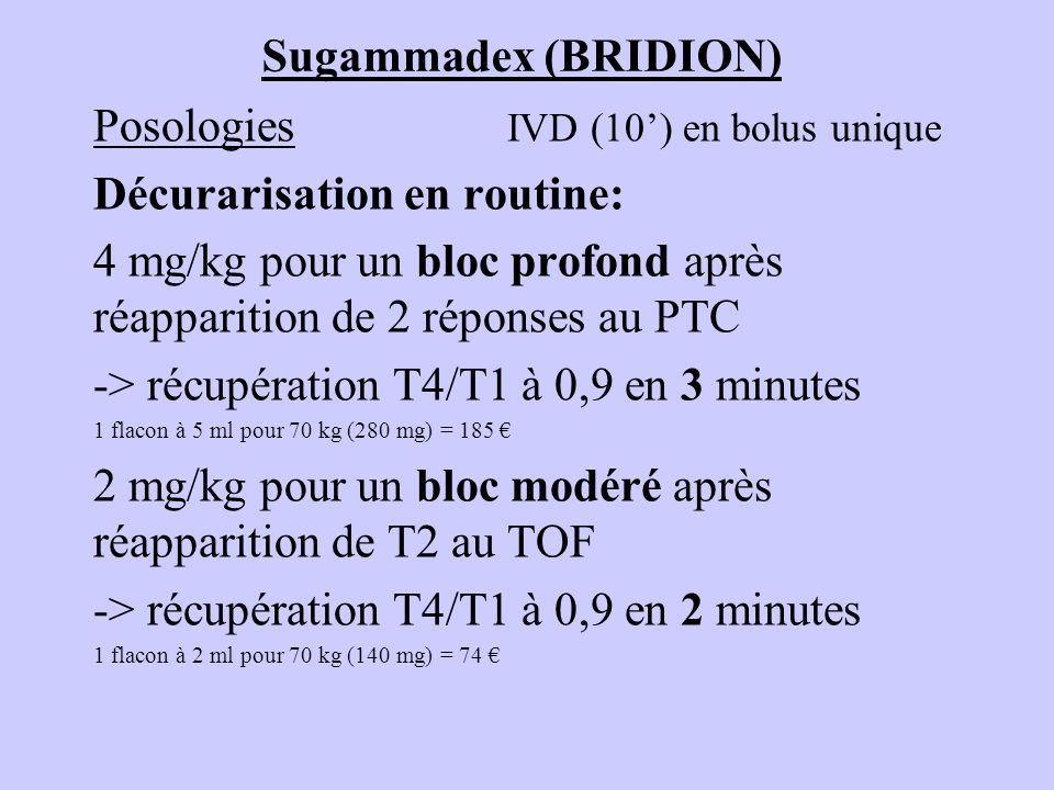 Sugammadex (BRIDION) Posologies IVD (10) en bolus unique Décurarisation en routine: 4 mg/kg pour un bloc profond après réapparition de 2 réponses au P