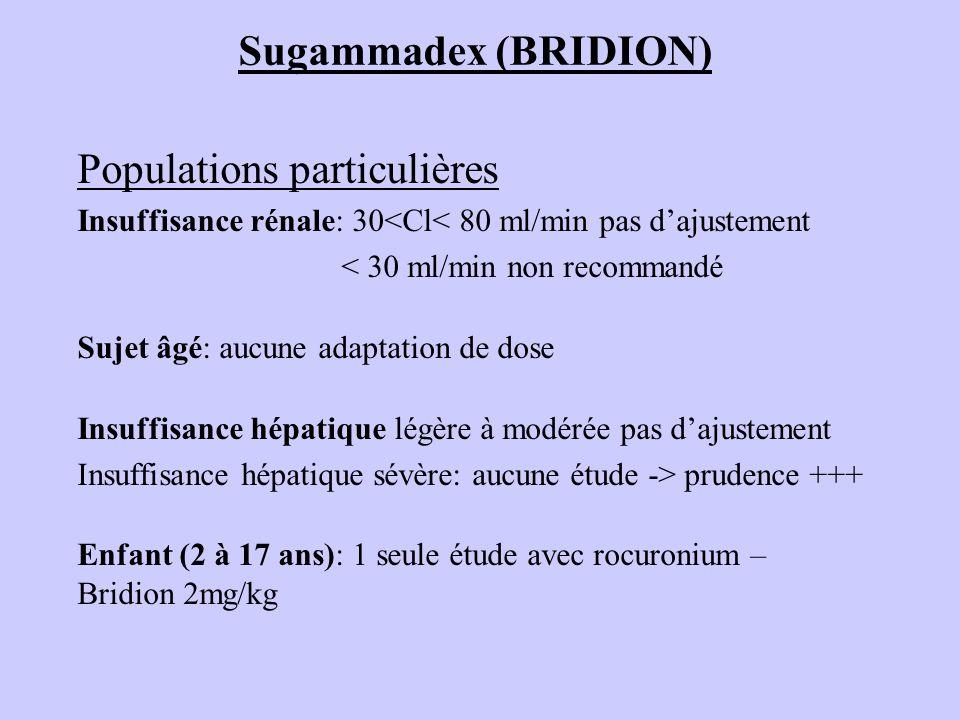 Sugammadex (BRIDION) Populations particulières Insuffisance rénale: 30<Cl< 80 ml/min pas dajustement < 30 ml/min non recommandé Sujet âgé: aucune adap