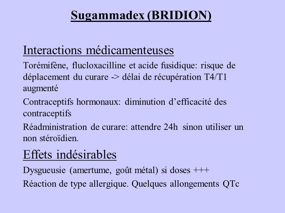 Sugammadex (BRIDION) Interactions médicamenteuses Torémifène, flucloxacilline et acide fusidique: risque de déplacement du curare -> délai de récupéra