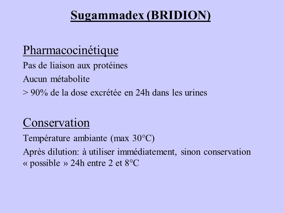 Sugammadex (BRIDION) Pharmacocinétique Pas de liaison aux protéines Aucun métabolite > 90% de la dose excrétée en 24h dans les urines Conservation Tem