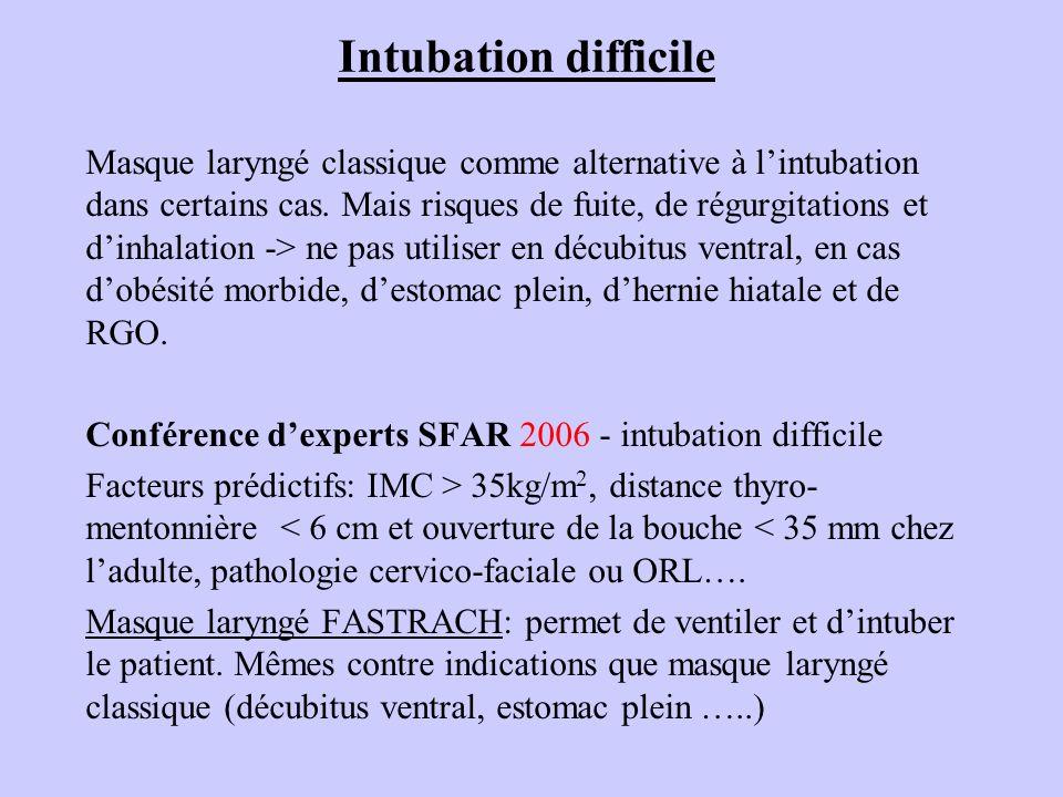 Intubation difficile Masque laryngé classique comme alternative à lintubation dans certains cas. Mais risques de fuite, de régurgitations et dinhalati