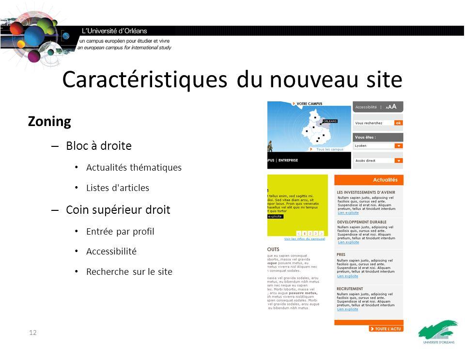 Caractéristiques du nouveau site Zoning – Bloc à droite Actualités thématiques Listes d articles – Coin supérieur droit Entrée par profil Accessibilité Recherche sur le site 12