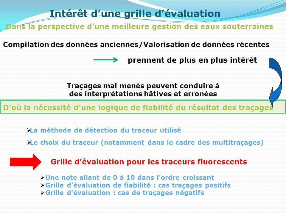 Grille dévaluation : cas des résultats positifs Légende : FT (Fluorimètre de terrain), OV (Observation visuelle), RS (Restitution structurée), RNS (Restitution non structurée), EF (Éluats de fluocapteurs).