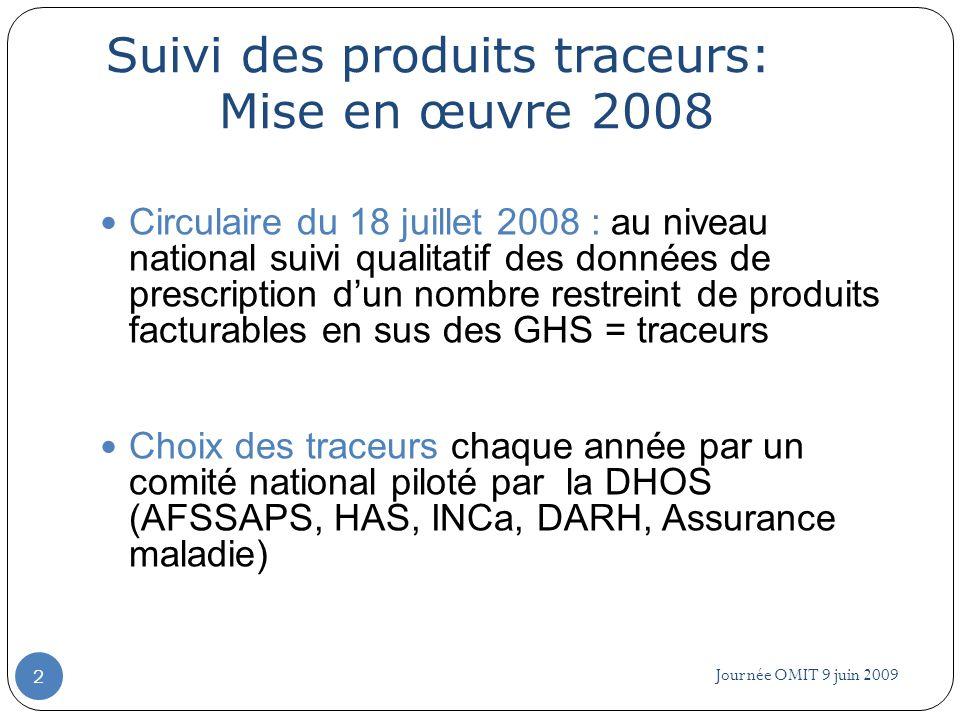 Suivi des produits traceurs: Mise en œuvre 2008 Journée OMIT 9 juin 2009 2 Circulaire du 18 juillet 2008 : au niveau national suivi qualitatif des don