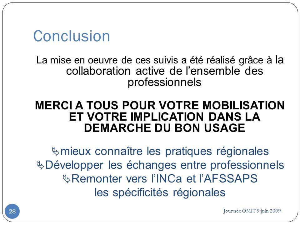 Journée OMIT 9 juin 2009 28 Conclusion La mise en oeuvre de ces suivis a été réalisé grâce à la collaboration active de lensemble des professionnels M