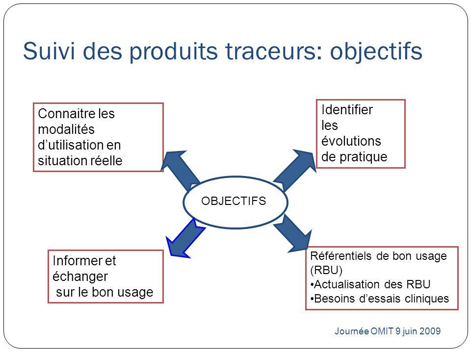 Suivi des produits traceurs: objectifs Journée OMIT 9 juin 2009 3 OBJECTIFS Identifier les évolutions de pratique Informer et échanger sur le bon usag