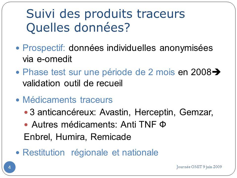 Suivi des produits traceurs Quelles données? Journée OMIT 9 juin 2009 4 Prospectif: données individuelles anonymisées via e-omedit Phase test sur une