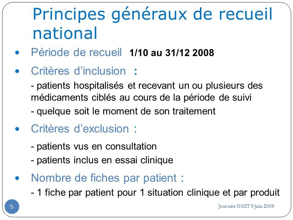 Principes généraux de recueil national Journée OMIT 9 juin 2009 5 Période de recueil 1/10 au 31/12 2008 Critères dinclusion : - patients hospitalisés