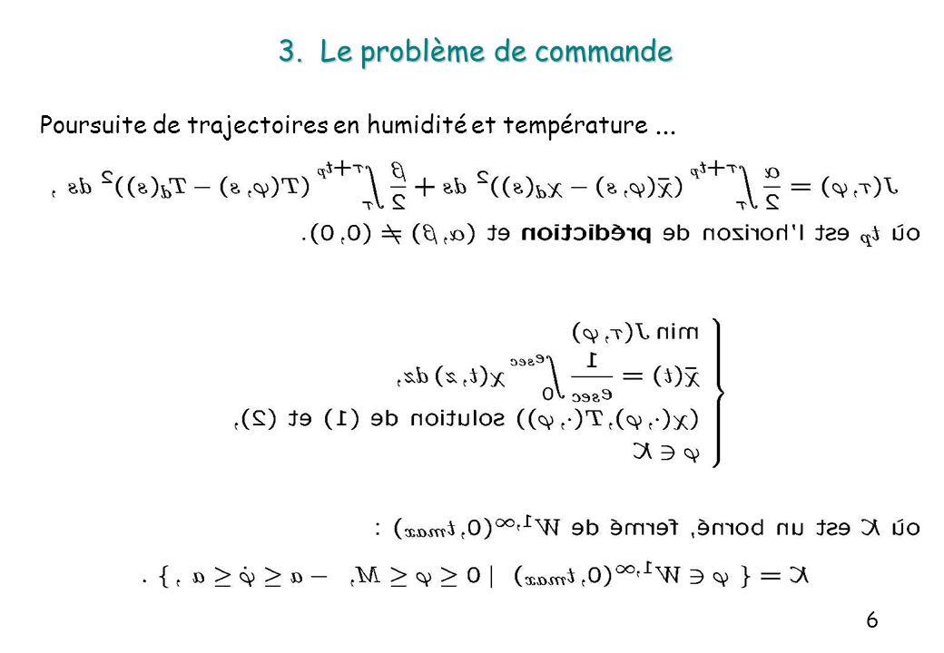 3. Le problème de commande 6 Poursuite de trajectoires en humidité et température...