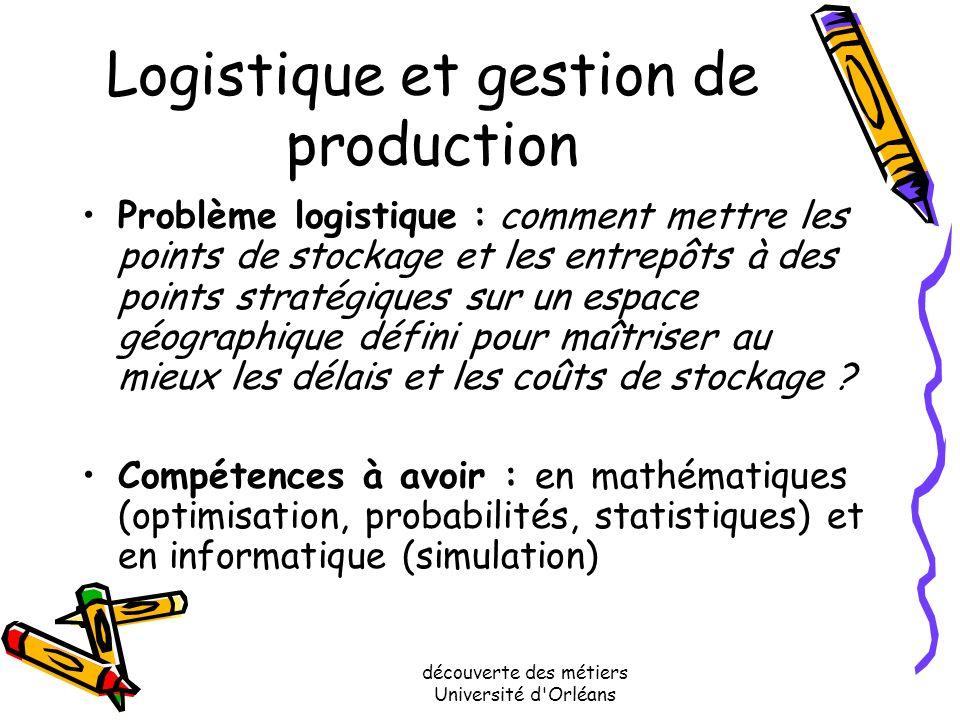 Logistique et gestion de production SNCF:quelle politique tarifaire faut-il pratiquer pour assurer le remplissage optimal des trains ? Compagnies aéri
