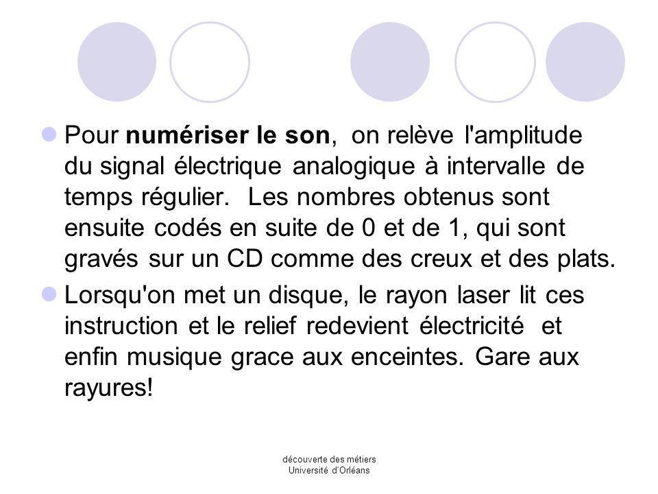 découverte des métiers Université d'Orléans A l'enregistrement, les variations de pression sur la membrane du microphone sont transformées en variatio