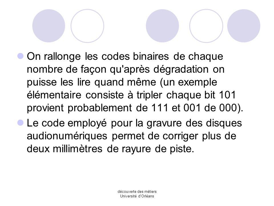 découverte des métiers Université d'Orléans L'un des atouts du numérique est la possibilité de détecter et même de corriger les erreurs de transmissio