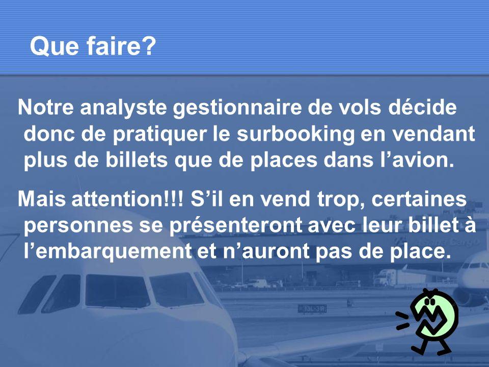 Du côté des compagnies aériennes… La compagnie attire les businessmen avec ce type de billets, mais elle a un gros problème!!!!! Il nest pas rare quel