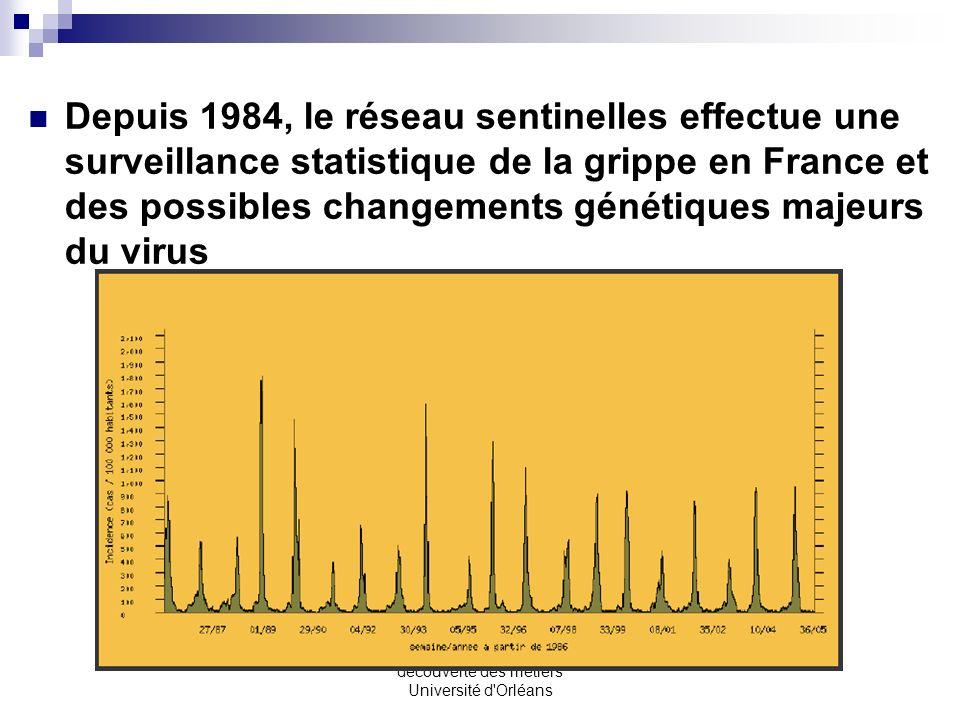 découverte des métiers Université d'Orléans La grippe Sous forme dépidémie saisonnière, elle touche chaque année 2 à 7 millions de personnes en France